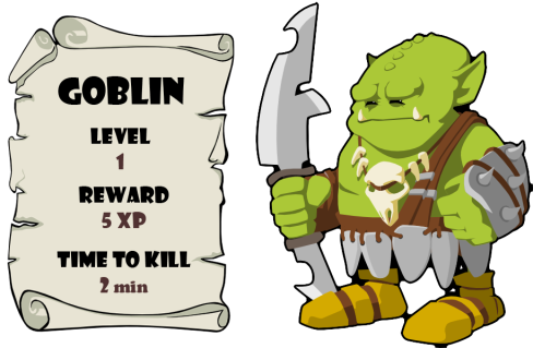 "A goblin stands next to a sign post that lists his statistics. It reads: ""Goblin. Level 1. Reward 5 XP, Time to Kill: 2 minutes"""