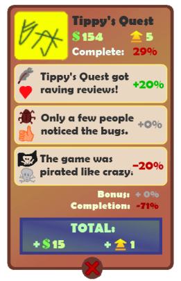 Dialog Screen showing the end result of the game release lottery. The results were great reviews and only a few bugs, but the game was pirated too often. The end result gives a bonus of 0% to the sales of the game.